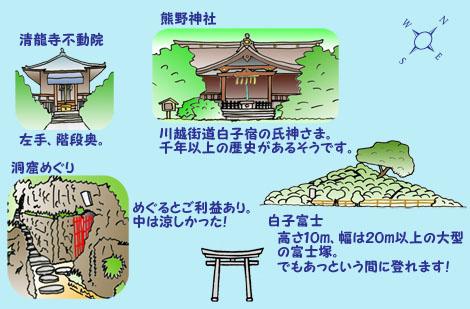 Shirakofuji