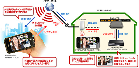Spec_chart2